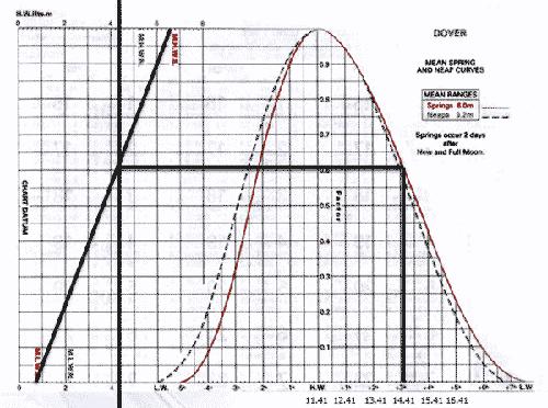 exacte interpolatiemethode