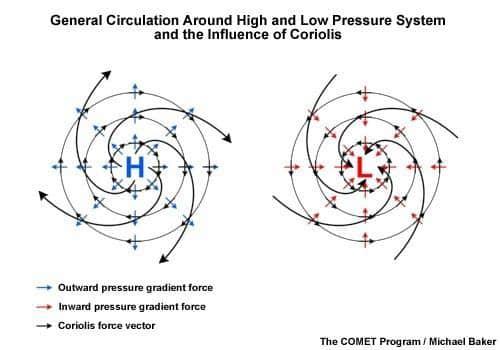 wind rond H en L